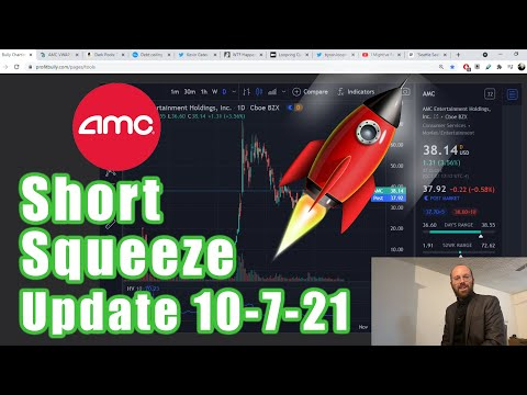AMC Brief Squeeze 10-7-21   Darkish Pool Accounted for 66% of AMC Quantity On the present time