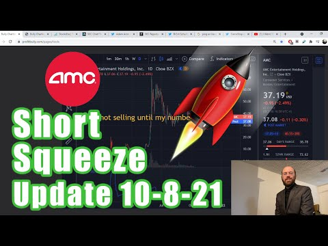 AMC Brief Squeeze 10-8-21 | Daddy's Coming Encourage From the Store?