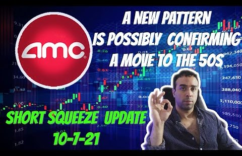 AMC Stock   A pattern is perchance confirming a immense switch to the 50s. Technical trader explains.