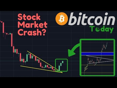 Correction Coming In This Breakout? | Stock Market Rupture | BTC Short Squeeze?