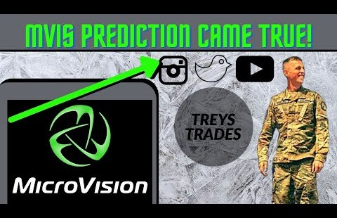 MVIS STOCK BOTTOM OUT PREDICTION CAME TRUE! // MVIS Inventory Update (Technical Diagnosis)