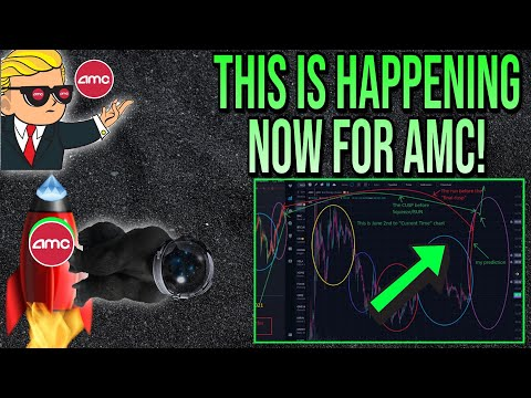 🚀 AMC STOCK   THIS JUST HAPPENED! HOLDERS WATCH!