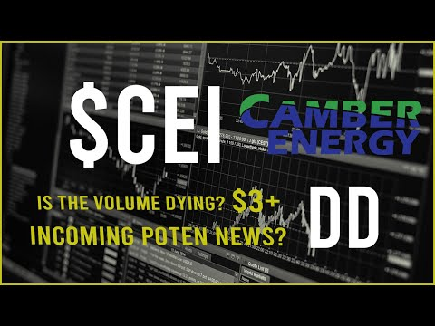 $CEI Inventory Due Diligence & Technical evaluation  –  Mark prediction (12th Update)