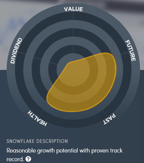 pypl snowfalke