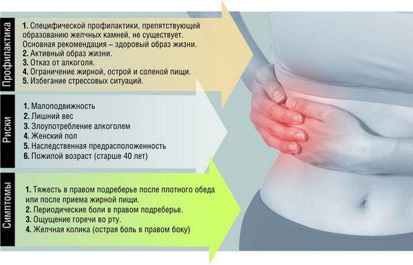 Можно ли чеснок при желчекаменной болезни