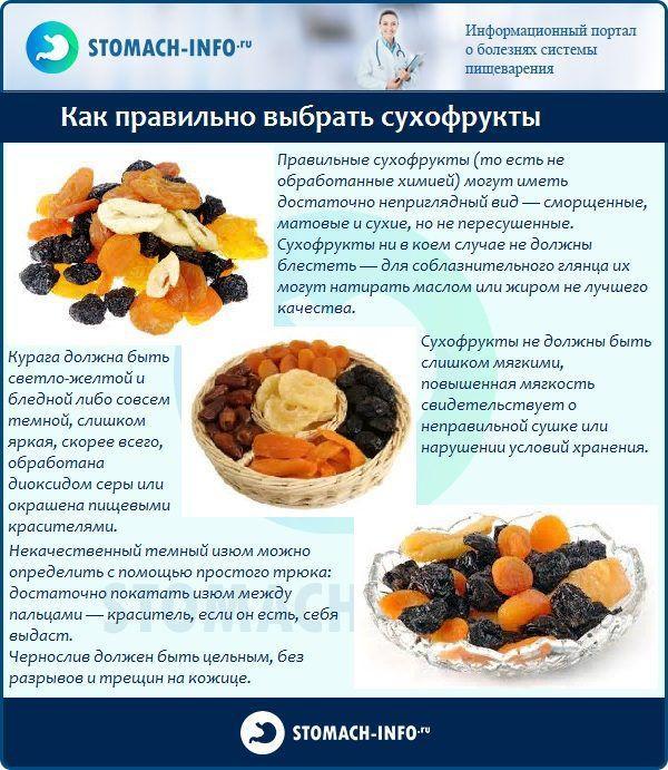 Какой Диеты При Запорах. Продукты питания и диета при запорах у взрослых и пожилых людей