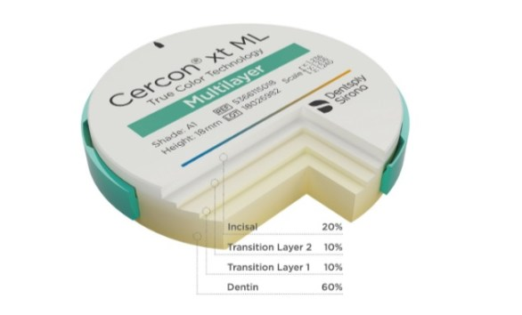 Cercon xt Multilayer