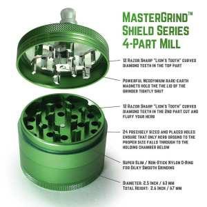 mastergrind grinder infograph