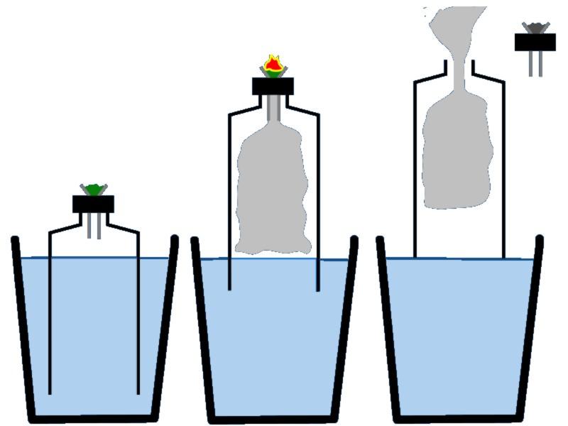 gravity-bong-diagram