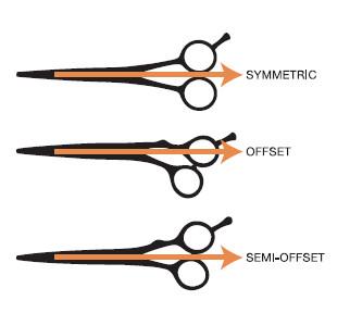 scissor types