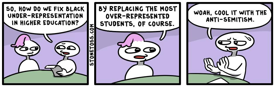 jews and college representation