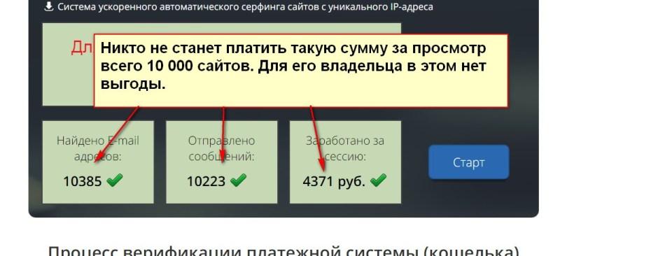 Рекламный сервис ADV, рекламный посредник между рекламодателем и исполнителем