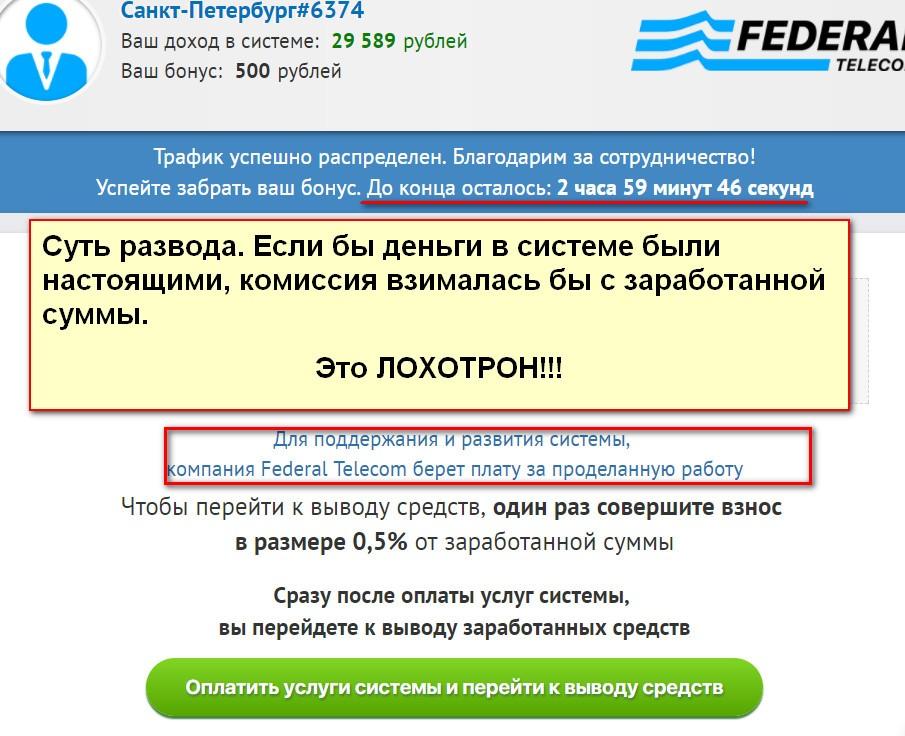 Federal Telecom, Internet Telecom