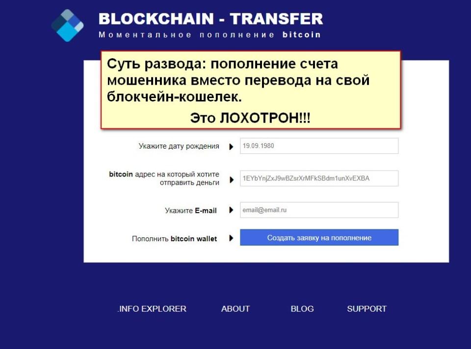 Закрытое сообщество Виталия Сагайкина, заработок на своем Blockchain кошельке, Blockchain Transfer