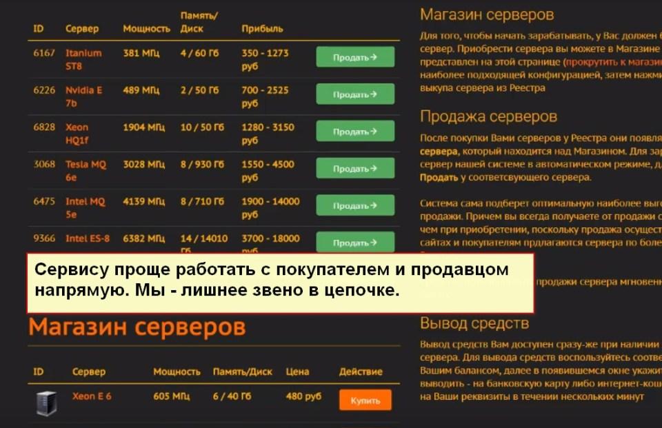 Единый Реестр Трастовых Серверов, Простой Заработок на Серверах