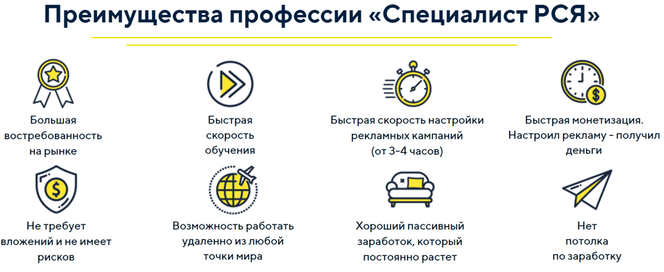 Специалист РСЯ, Веб-школа Kairos, Дмитрий Ивашинников