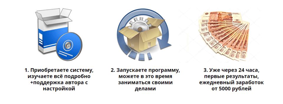 Умные Деньги v1.0, Андрей Грачёв
