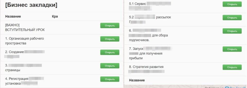 Бизнес Закладки, Дмитрий Дроздов