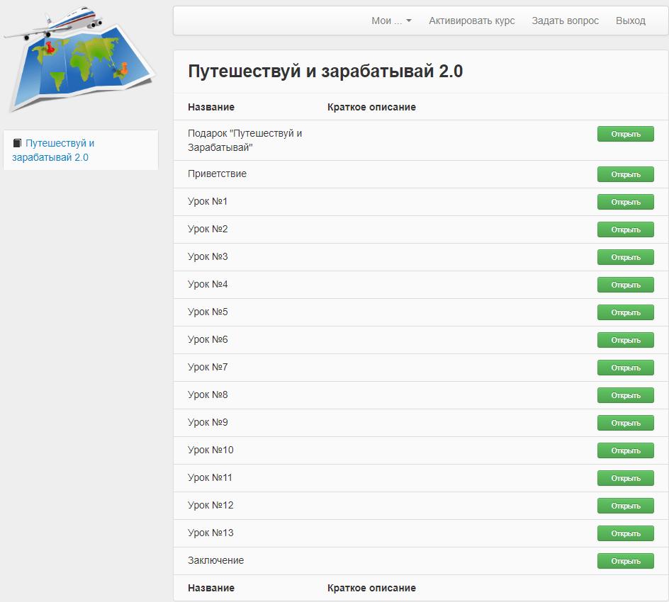 Путешествуй и Зарабатывай 2.0, Евгений Шкуратов, заработок на путешествиях