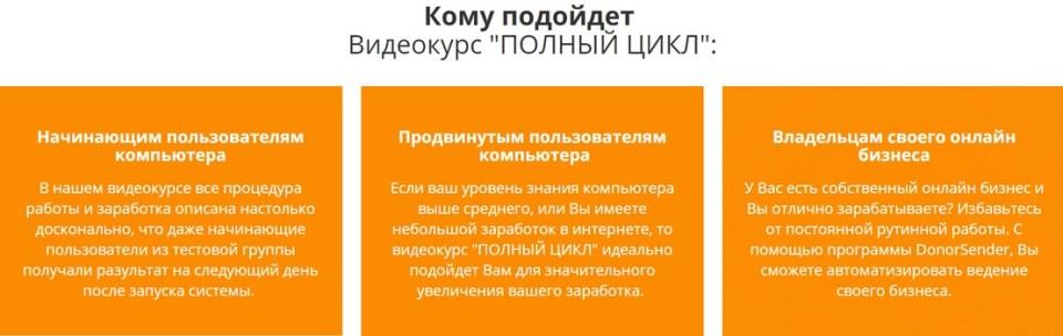 Полный Цикл, Павел Шпорт, DonorSender