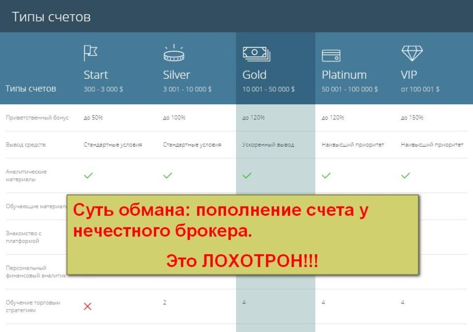 CryptoDot, заработок на криптовалютах, Utrader