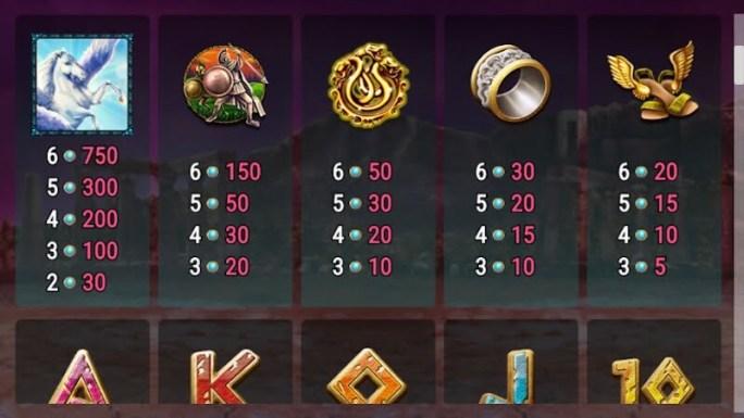 medusa megaways slot rules