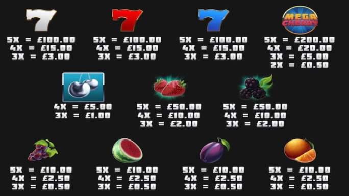 mega cherry slot rules