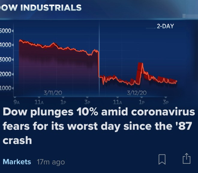 The Market:  This Is What Panic Feels Like