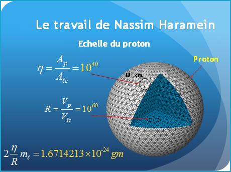 Nassim Haramein - Echelle du Proton