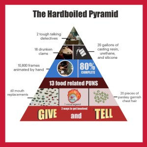 food_pyramid_qtztru