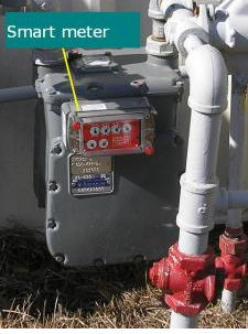 Gas Meter with Smart Meter Addon