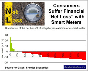 frontier-economics-and-consumer-net-loss-with-smart-meters