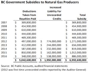 10-years-of-subsidies