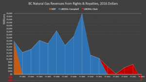 bc-rights-and-royalties