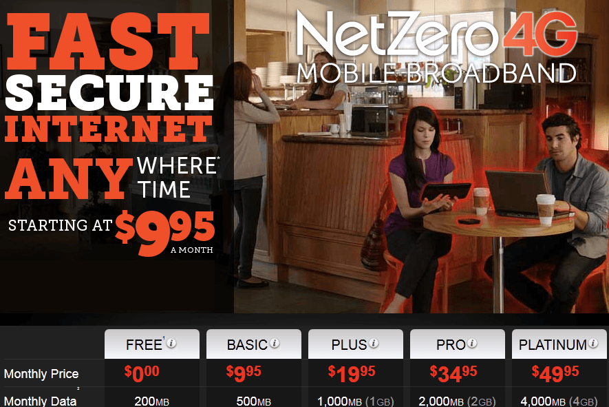 Netzero 39 s free wireless internet access comes with catches for Netzro net