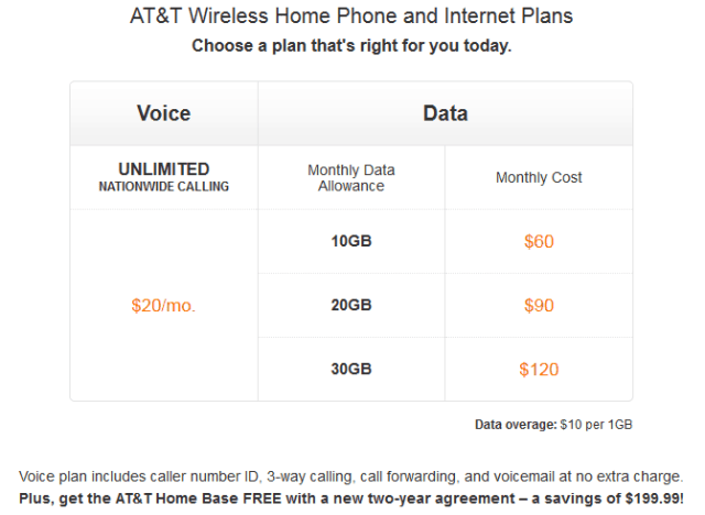 Verizon vs. AT&T - Read a comparison of AT&T wireless services and Verizon wireless services.