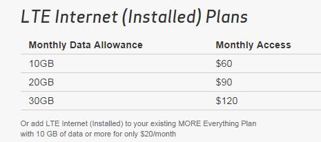 stop the cap! rural america: welcome to verizon lte broadband
