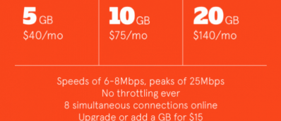 After spending $150 on hardware for $50 unlimited LTE service, less than four months later these are your new choices.
