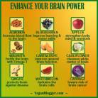 Message - Foods beneficial brain power