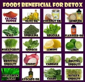 Message - Foods beneficial detox