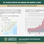 Infográficos: Tráfico ilícito de armas a México