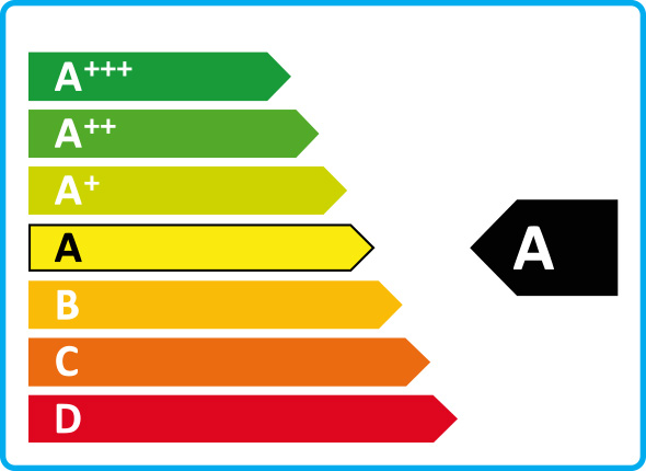 A Energy Rating