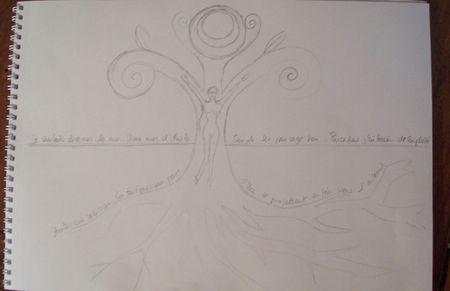 WIP_Tree