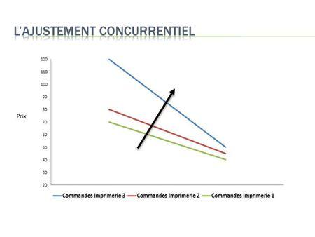 Print_Market_Adjustments_3