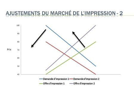 Print_Market_Adjustments_2