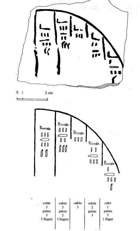 Les mathématiques égyptiennes à travers le papyrus de Rhind d'après P. K. ADJAMAGBO (3/3)