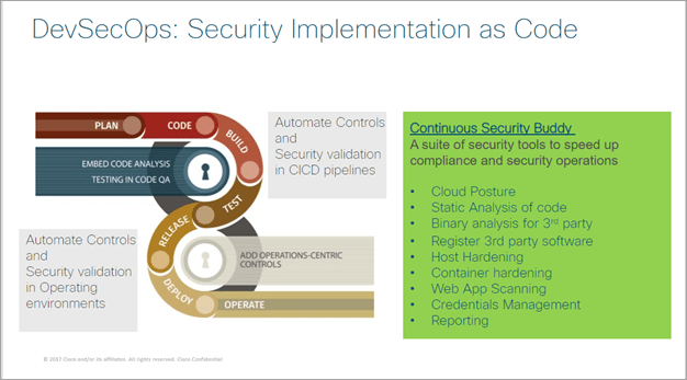 DevSecOps: Security Implemetation as Code