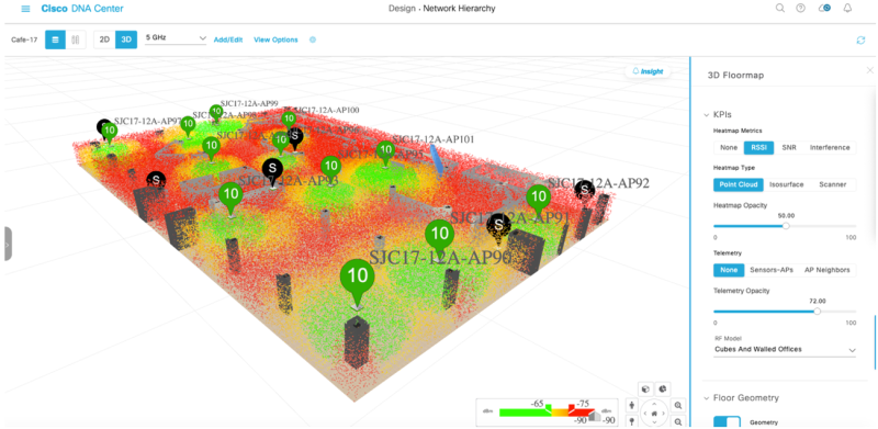 Prediction and Measurement (point cloud view)