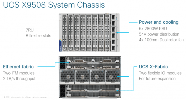 UCS X9508 System Chassis front & rear