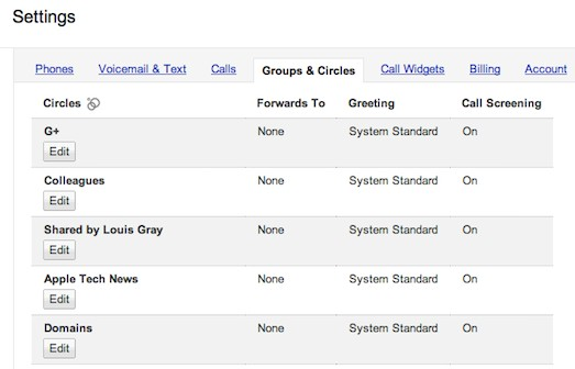 Google voice with Groups and Google+ Circles setting